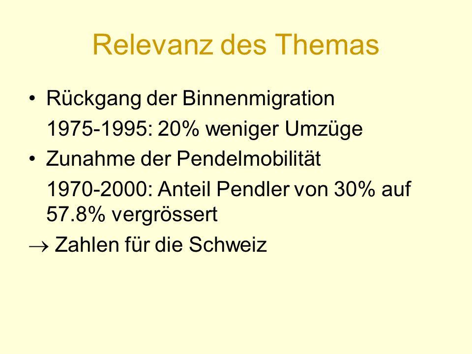 Relevanz des Themas Rückgang der Binnenmigration 1975-1995: 20% weniger Umzüge Zunahme der Pendelmobilität 1970-2000: Anteil Pendler von 30% auf 57.8% vergrössert  Zahlen für die Schweiz
