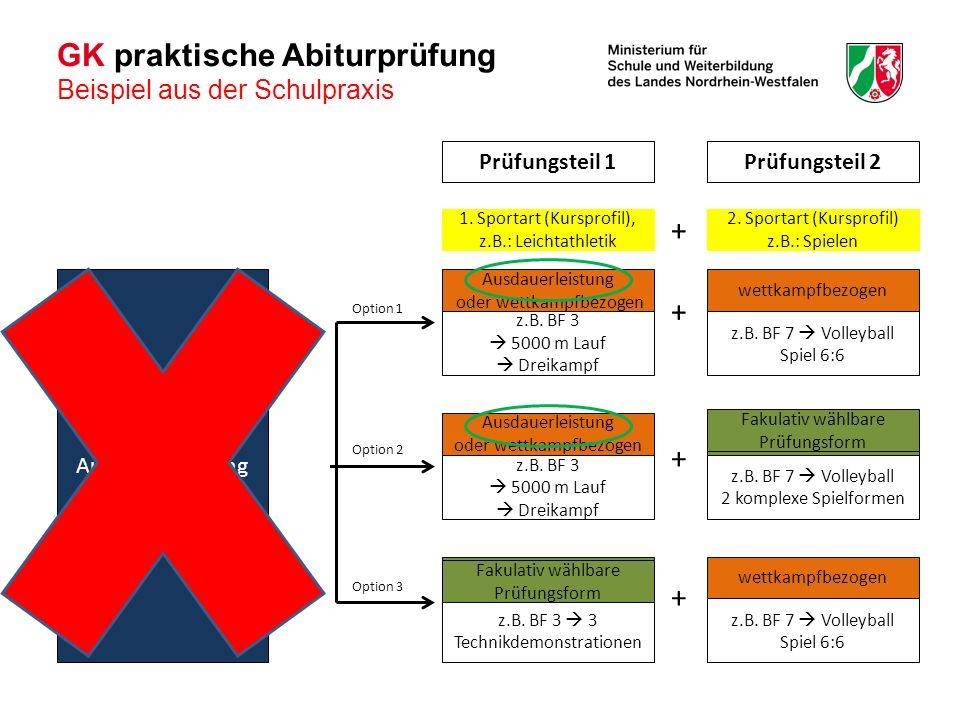 Prüfungsteil 1Prüfungsteil 2 Ausdauerleistung Option 1 Option 2 Option 3 GK praktische Abiturprüfung Beispiel aus der Schulpraxis bewegungsfeldspezifisch z.B.