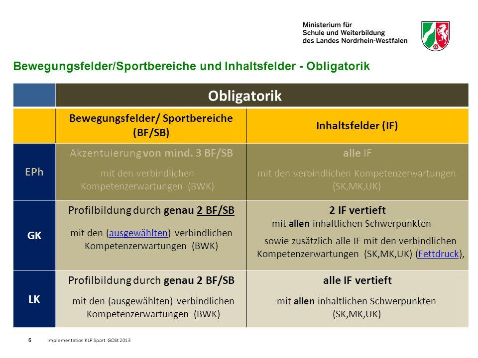 6 Bewegungsfelder/Sportbereiche und Inhaltsfelder - Obligatorik Obligatorik Bewegungsfelder/ Sportbereiche (BF/SB) Inhaltsfelder (IF) EPh Akzentuierun