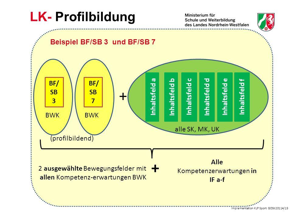 Implementation KLP Sport GOSt 20114/15 LK- Profilbildung 2 ausgewählte Bewegungsfelder mit allen Kompetenz-erwartungen BWK Alle Kompetenzerwartungen i