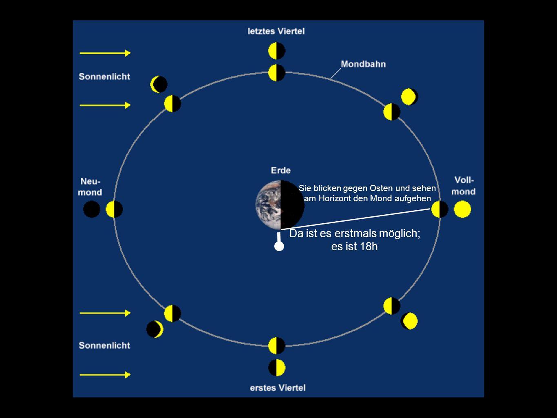 Da ist es erstmals möglich; es ist 18h Sie blicken gegen Osten und sehen am Horizont den Mond aufgehen