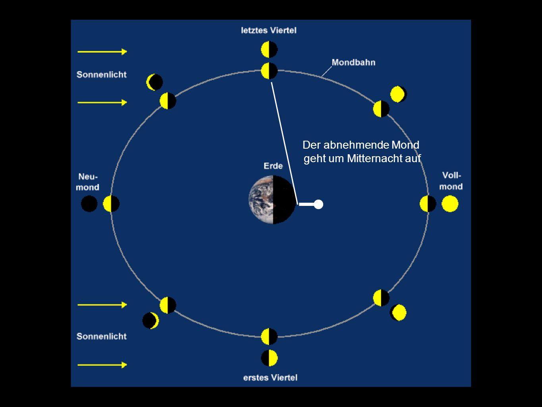 Der abnehmende Mond geht um Mitternacht auf