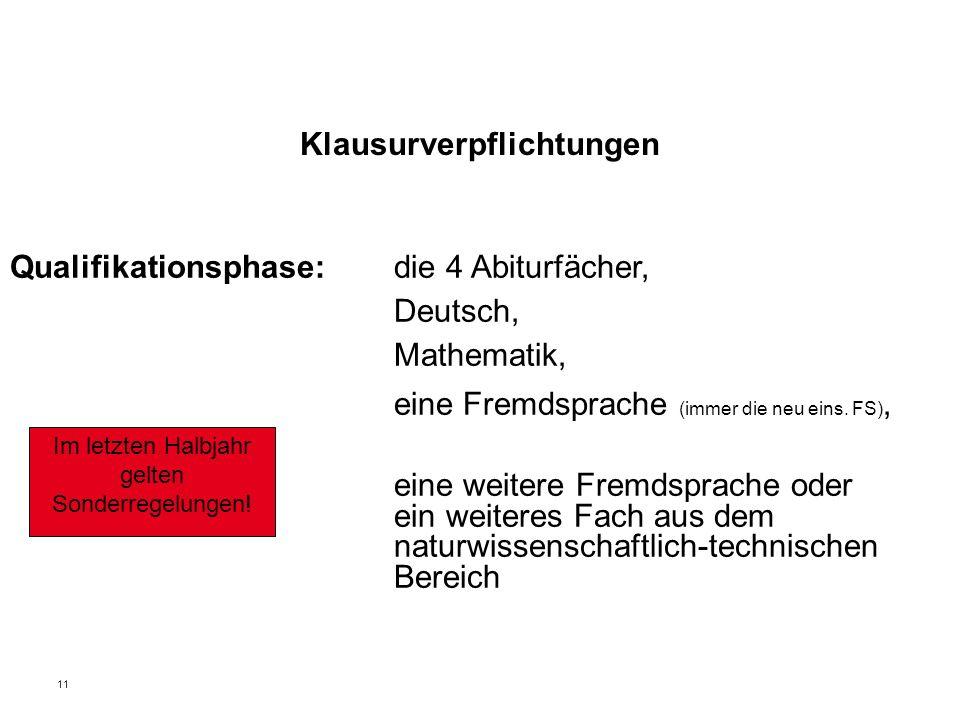 11 Klausurverpflichtungen Qualifikationsphase:die 4 Abiturfächer, Deutsch, Mathematik, eine Fremdsprache (immer die neu eins. FS), eine weitere Fremds