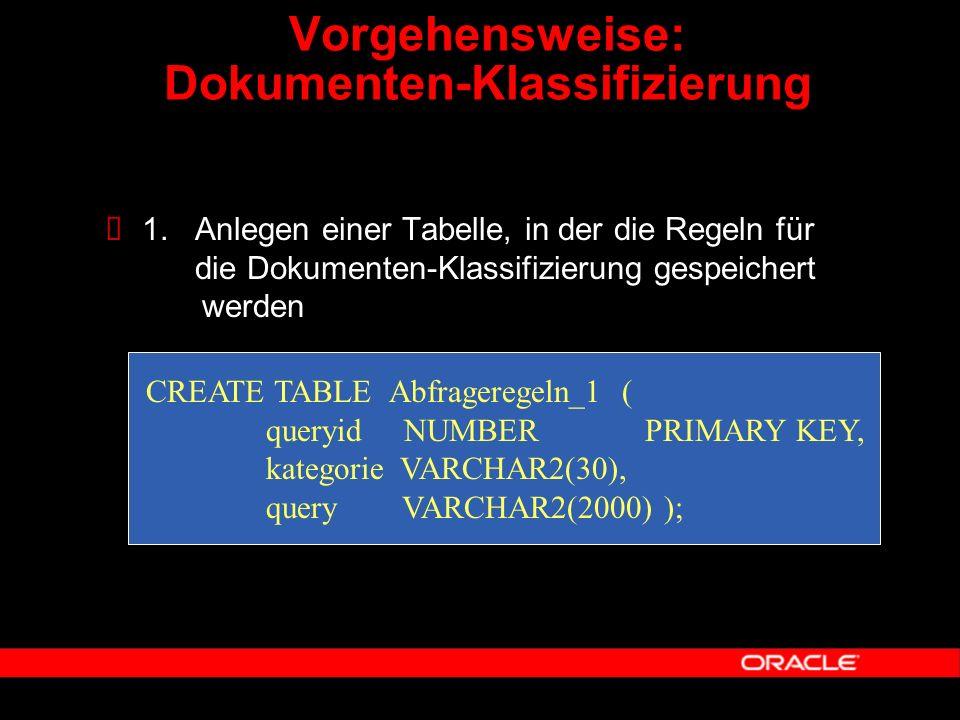  1. Anlegen einer Tabelle, in der die Regeln für die Dokumenten-Klassifizierung gespeichert werden CREATE TABLE Abfrageregeln_1 ( queryid NUMBER PRIM