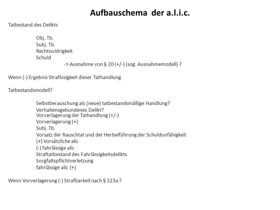 Aufbauschema der a.l.i.c. Tatbestand des Delikts Obj.