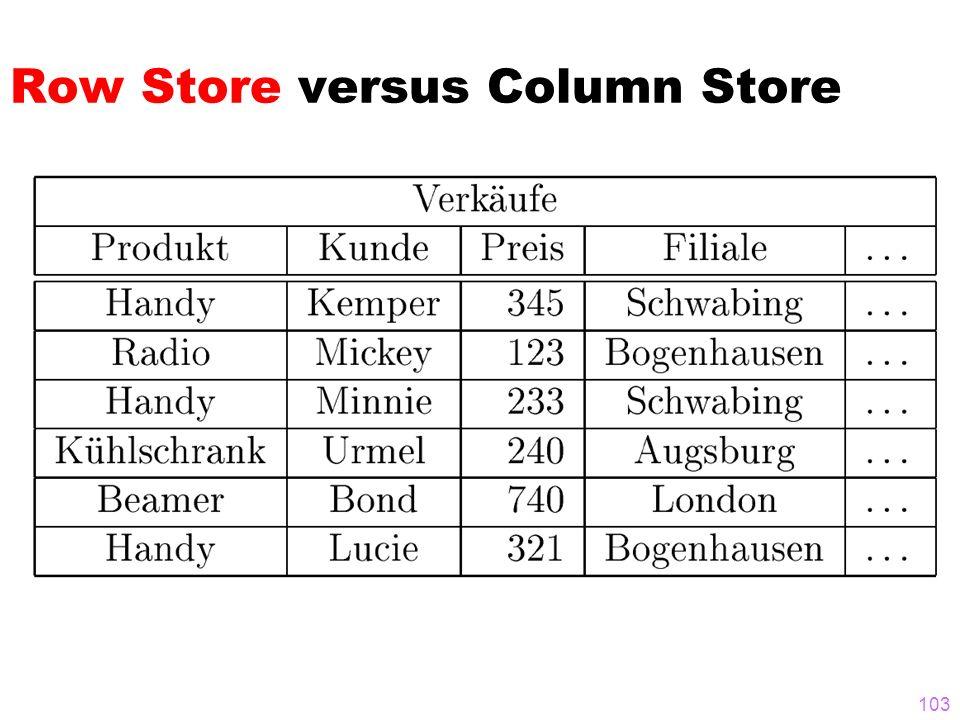 Row Store versus Column Store 103