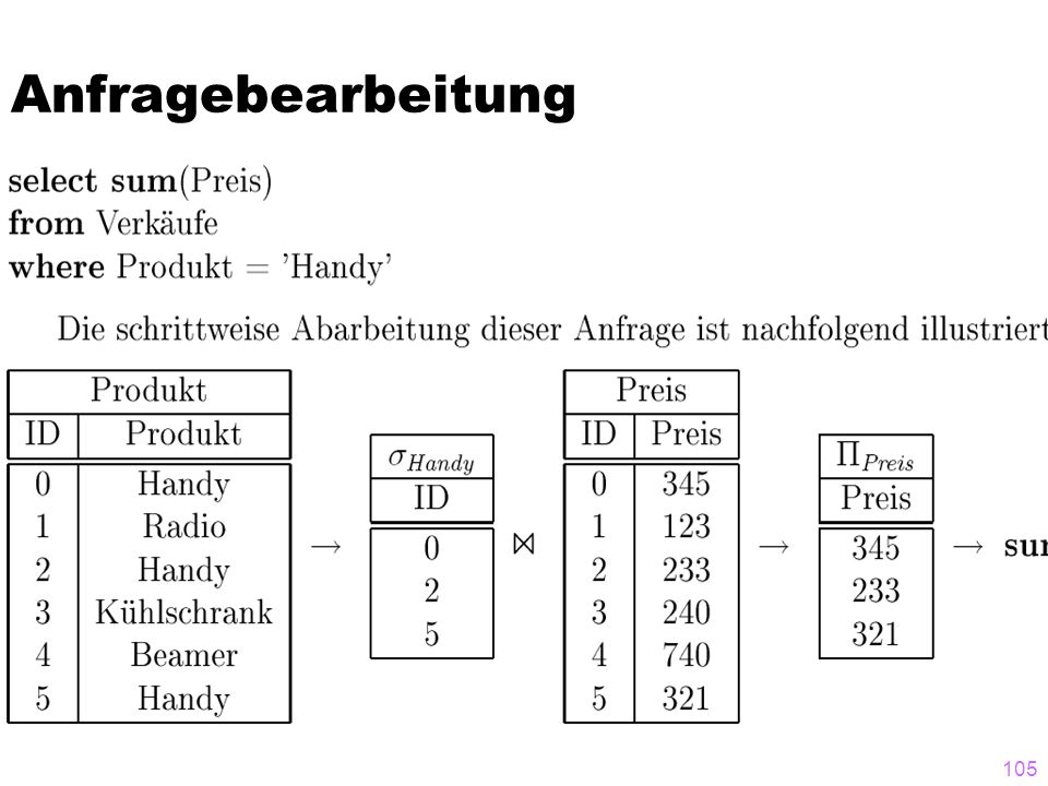 Anfragebearbeitung 105