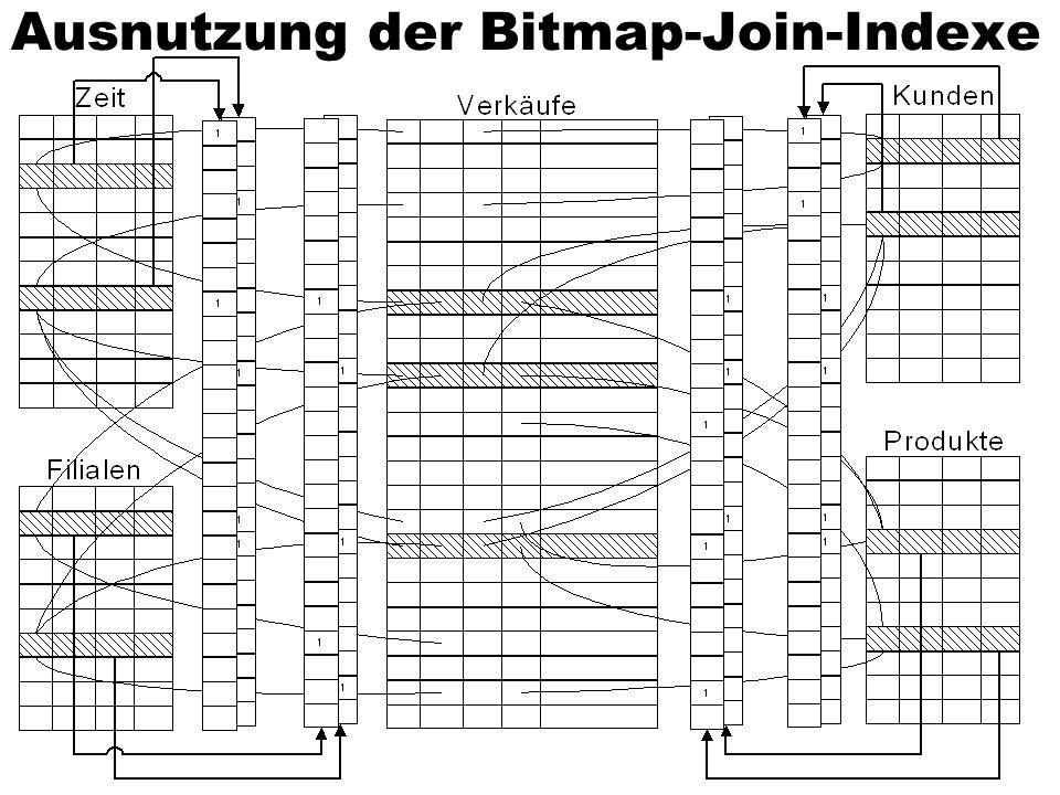 Ausnutzung der Bitmap-Join-Indexe
