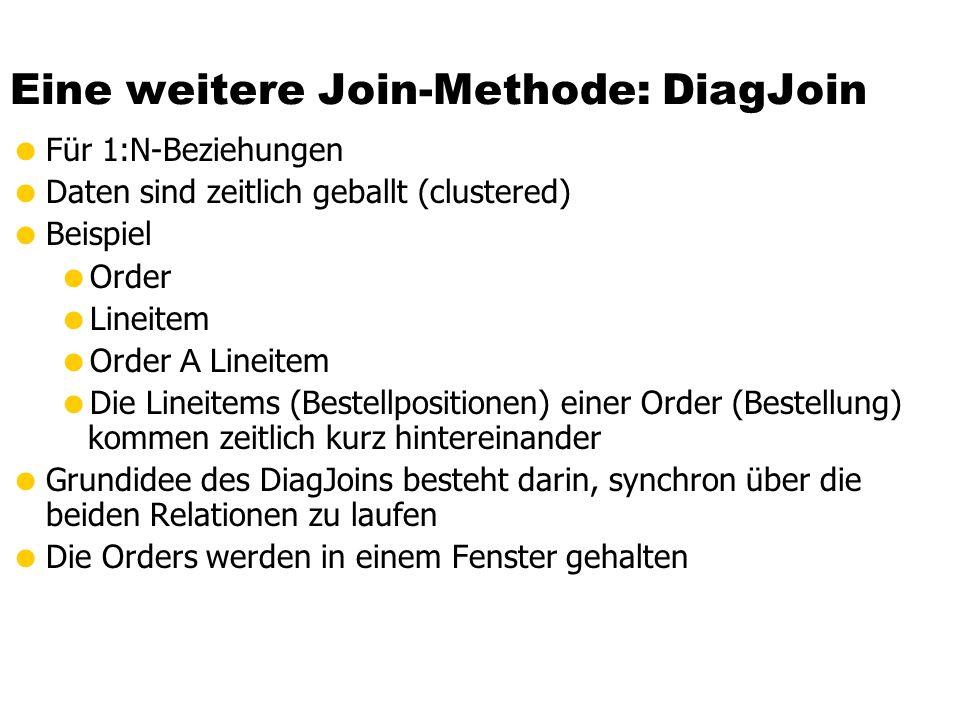 Eine weitere Join-Methode: DiagJoin  Für 1:N-Beziehungen  Daten sind zeitlich geballt (clustered)  Beispiel  Order  Lineitem  Order A Lineitem  Die Lineitems (Bestellpositionen) einer Order (Bestellung) kommen zeitlich kurz hintereinander  Grundidee des DiagJoins besteht darin, synchron über die beiden Relationen zu laufen  Die Orders werden in einem Fenster gehalten