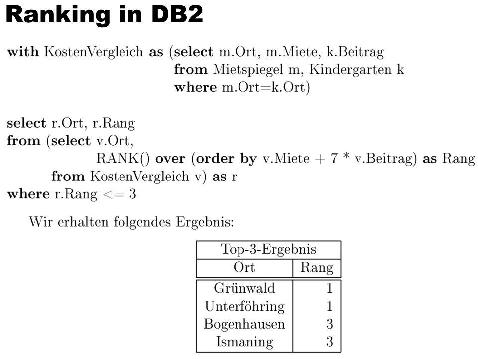 Ranking in DB2