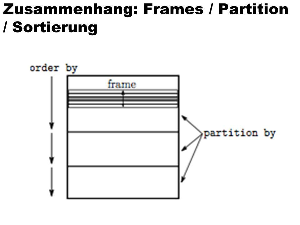 Zusammenhang: Frames / Partition / Sortierung