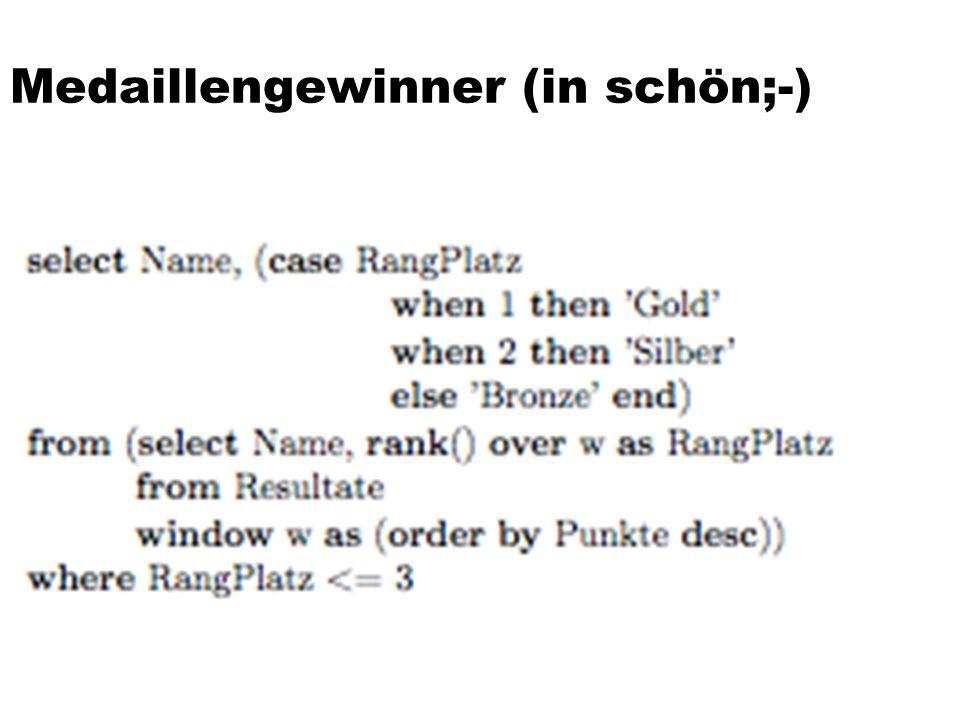 Medaillengewinner (in schön;-)