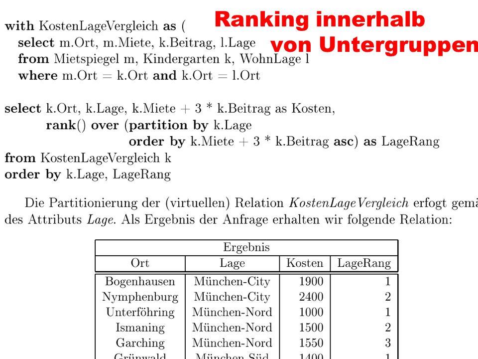 Ranking innerhalb von Untergruppen