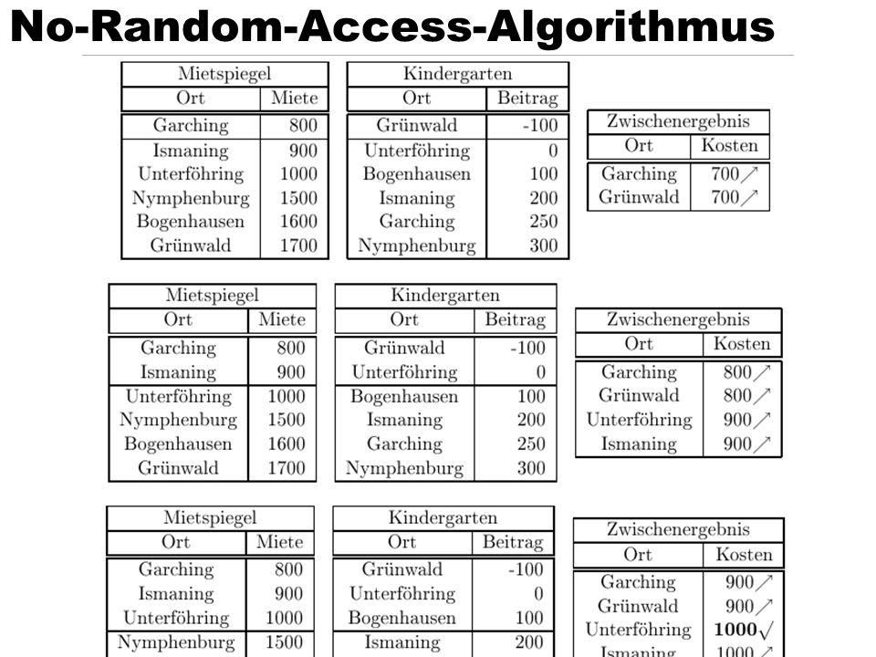 No-Random-Access-Algorithmus