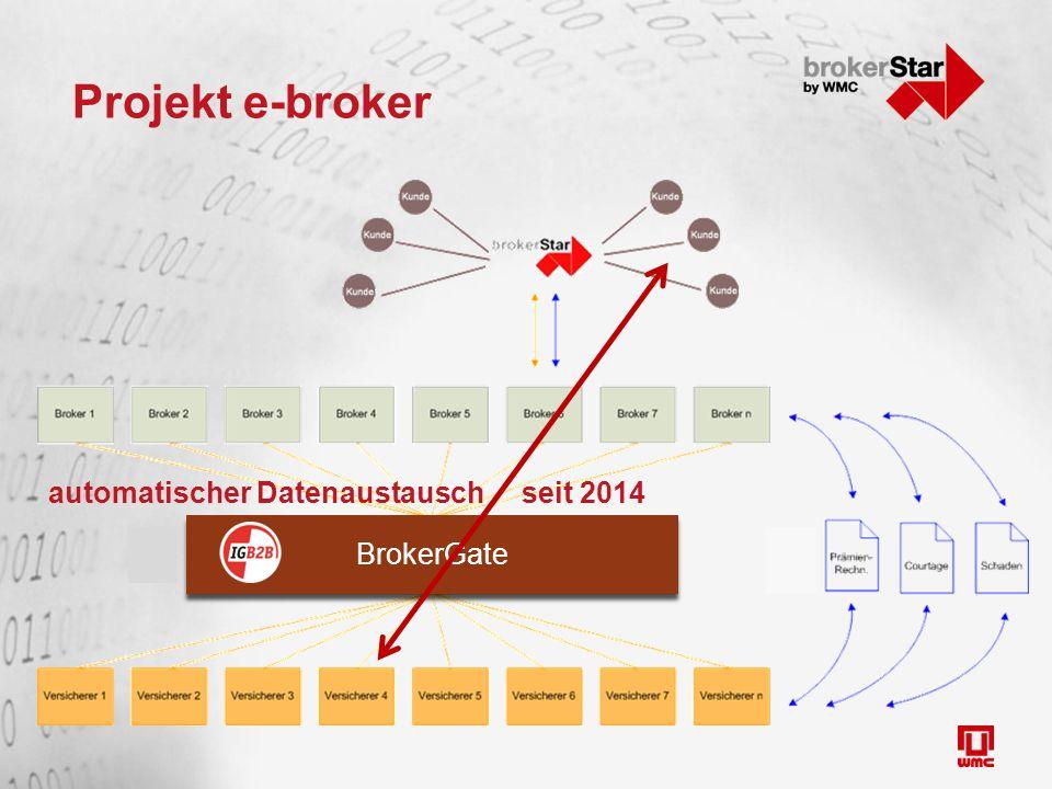 BrokerGate Projekt e-broker automatischer Datenaustausch seit 2014