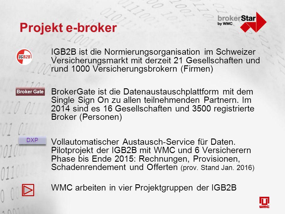 Projekt e-broker Broker Gate IGB2B ist die Normierungsorganisation im Schweizer Versicherungsmarkt mit derzeit 21 Gesellschaften und rund 1000 Versicherungsbrokern (Firmen) BrokerGate ist die Datenaustauschplattform mit dem Single Sign On zu allen teilnehmenden Partnern.