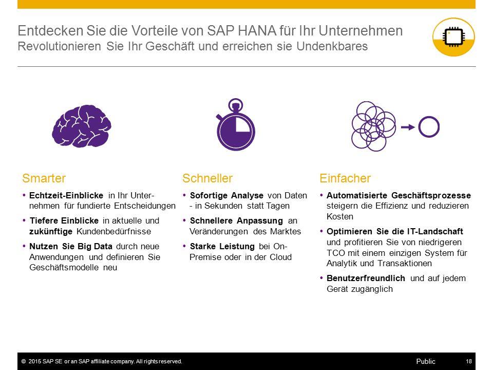 ©2015 SAP SE or an SAP affiliate company. All rights reserved.18 Public Entdecken Sie die Vorteile von SAP HANA für Ihr Unternehmen Revolutionieren Si