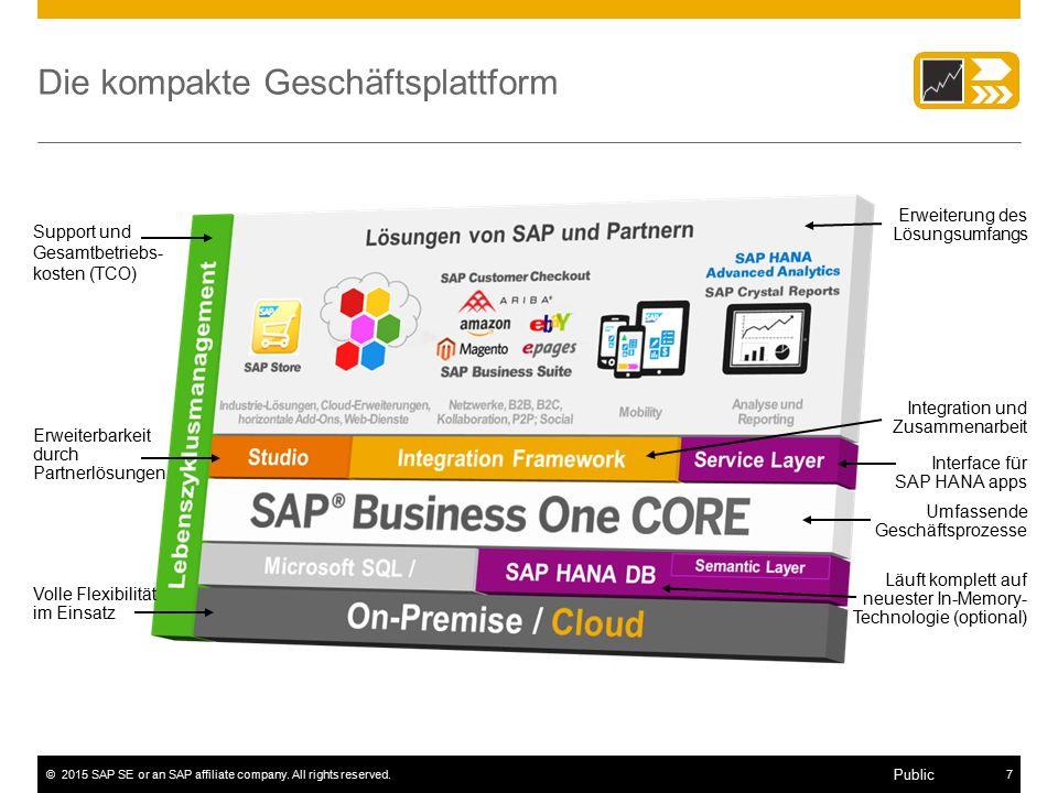 ©2015 SAP SE or an SAP affiliate company. All rights reserved.7 Public Die kompakte Geschäftsplattform Erweiterbarkeit durch Partnerlösungen Umfassend