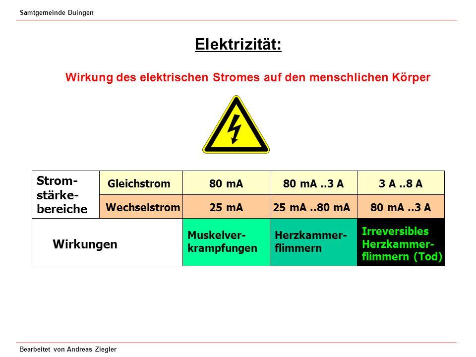 Samtgemeinde Duingen Bearbeitet von Andreas Ziegler Elektrizität: Wirkung des elektrischen Stromes auf den menschlichen Körper Strom- stärke- bereiche