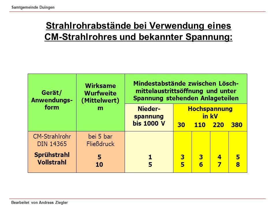 Samtgemeinde Duingen Bearbeitet von Andreas Ziegler Strahlrohrabstände bei Verwendung eines CM-Strahlrohres und bekannter Spannung: Gerät/ Anwendungs-