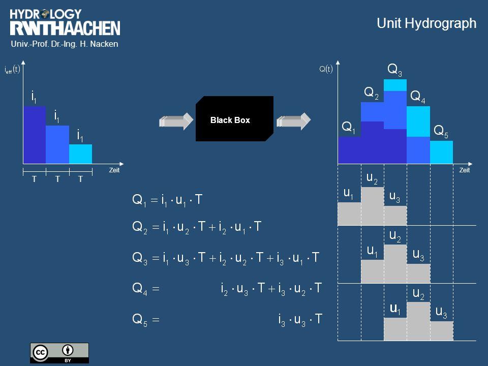 Univ.-Prof. Dr.-Ing. H. Nacken Black Box Zeit TTT Unit Hydrograph