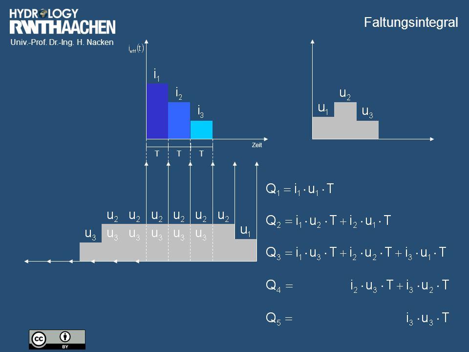 Univ.-Prof. Dr.-Ing. H. Nacken Zeit TTT Faltungsintegral