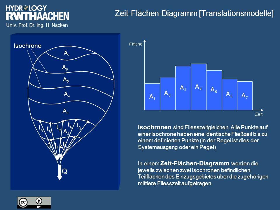 Univ.-Prof.Dr.-Ing. H. Nacken Q Isochrone Isochronen sind Fliesszeitgleichen.