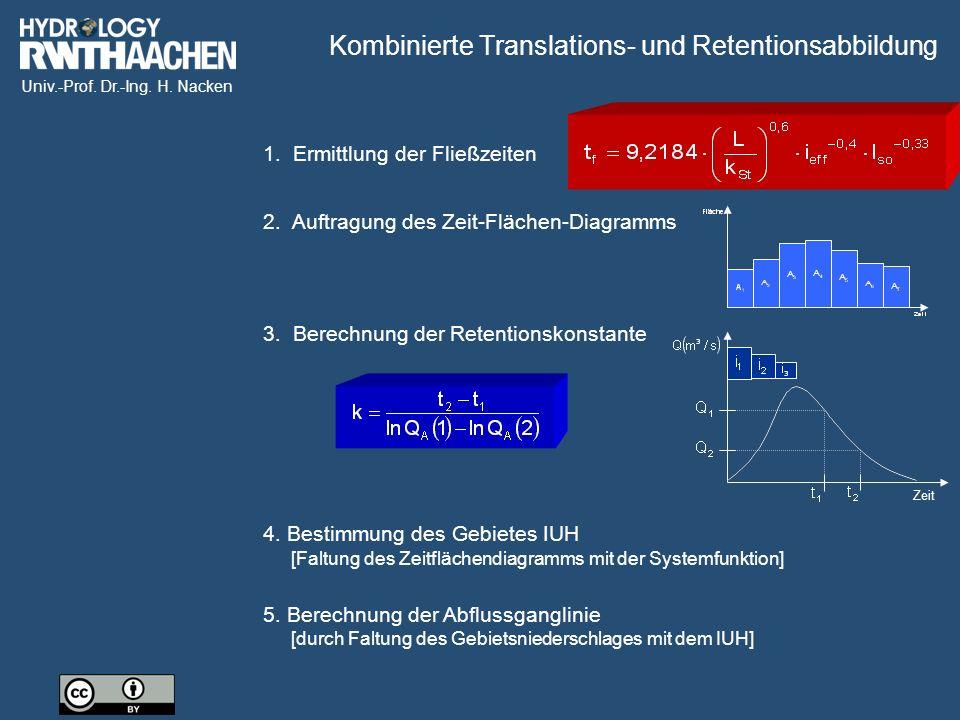 Univ.-Prof.Dr.-Ing. H. Nacken 2. Auftragung des Zeit-Flächen-Diagramms 3.