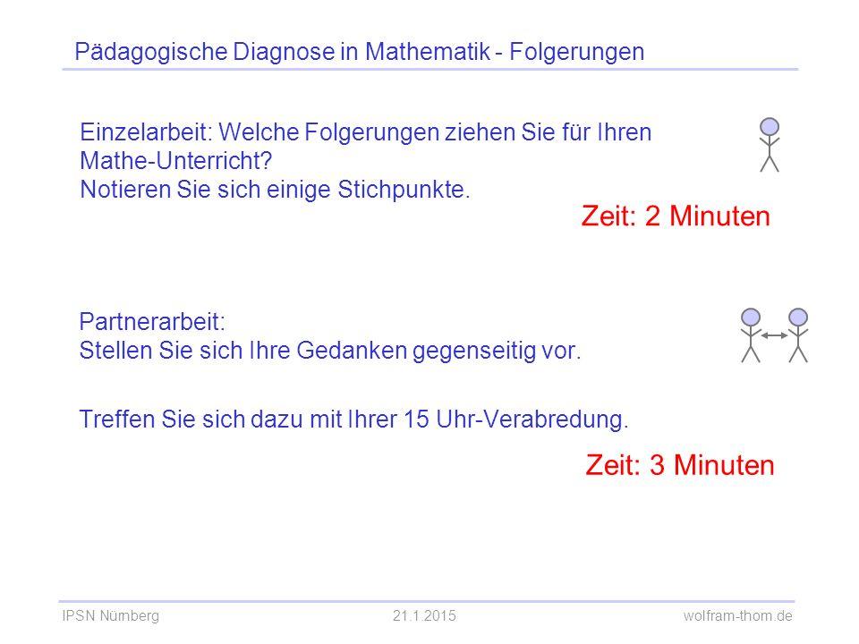 IPSN Nürnberg21.1.2015 wolfram-thom.de Partnerarbeit: Stellen Sie sich Ihre Gedanken gegenseitig vor. Treffen Sie sich dazu mit Ihrer 15 Uhr-Verabredu