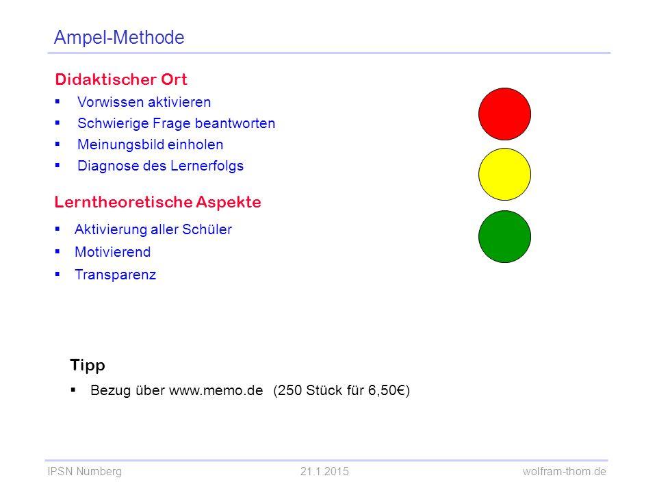 IPSN Nürnberg21.1.2015 wolfram-thom.de Didaktischer Ort  Vorwissen aktivieren  Schwierige Frage beantworten  Meinungsbild einholen  Diagnose des L