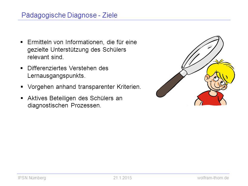 IPSN Nürnberg21.1.2015 wolfram-thom.de Pädagogische Diagnose - Ziele  Ermitteln von Informationen, die für eine gezielte Unterstützung des Schülers r