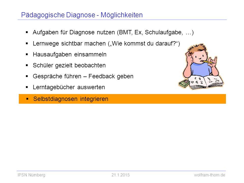 IPSN Nürnberg21.1.2015 wolfram-thom.de Pädagogische Diagnose - Möglichkeiten  Aufgaben für Diagnose nutzen (BMT, Ex, Schulaufgabe, …)  Lernwege sich