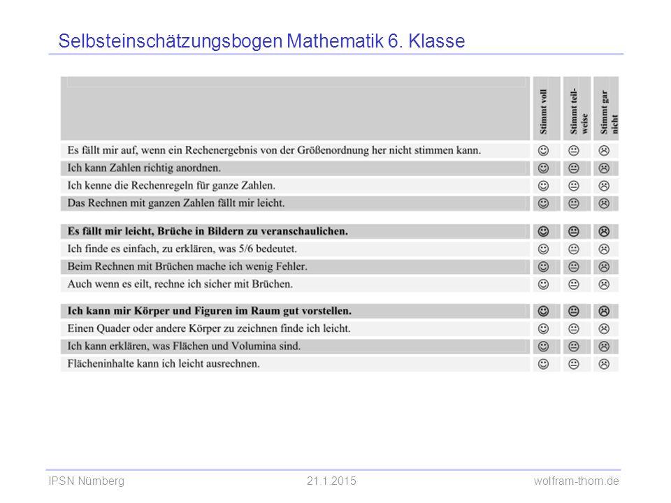 IPSN Nürnberg21.1.2015 wolfram-thom.de Formen der Selbsteinschätzung Fachkompetenz einschätzen  Offenlegung der Lernziele  Nachdenken über Lernstand  Einbeziehung der Eltern möglich