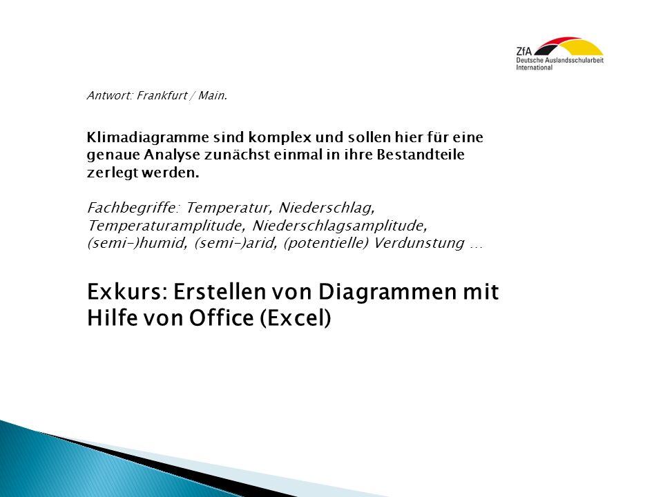 Antwort: Frankfurt / Main. Klimadiagramme sind komplex und sollen hier für eine genaue Analyse zunächst einmal in ihre Bestandteile zerlegt werden. Fa