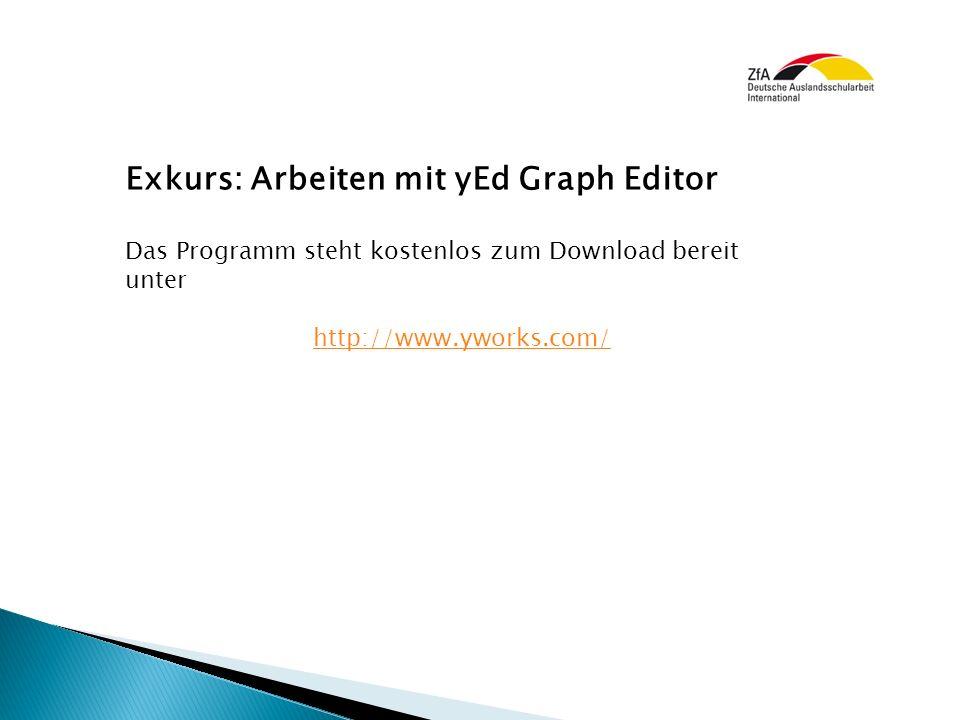 Exkurs: Arbeiten mit yEd Graph Editor Das Programm steht kostenlos zum Download bereit unter http://www.yworks.com/