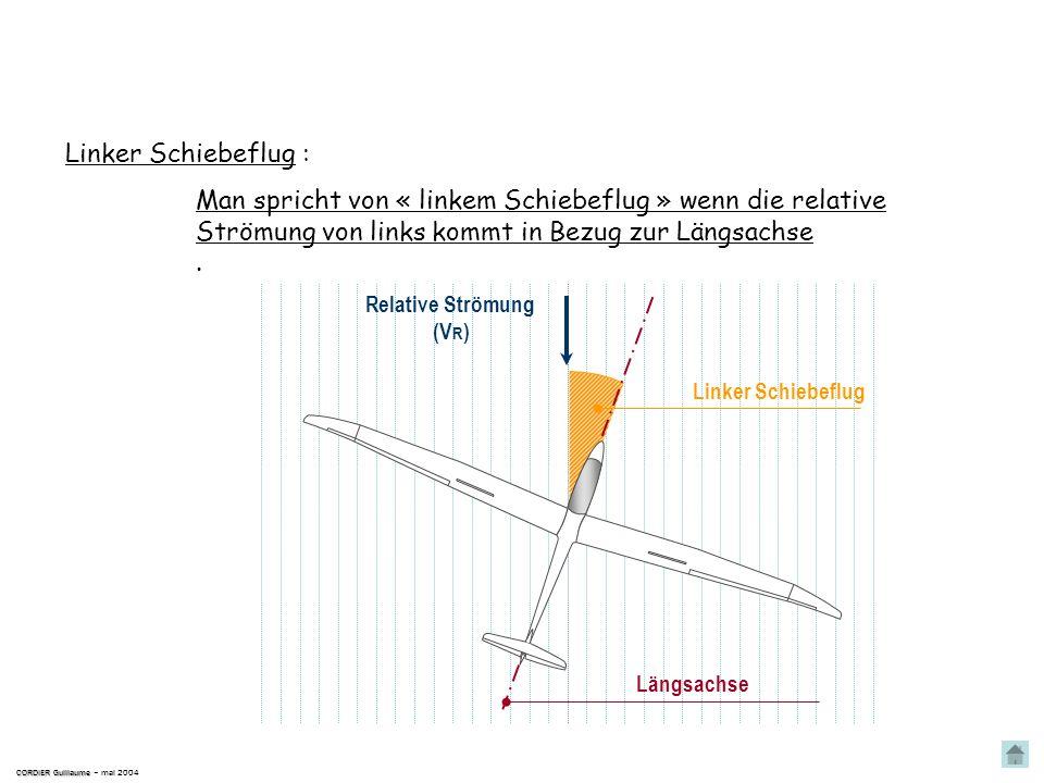 Man spricht von « rechtem Schiebeflug » wenn die relative Strömung von rechts kommt in Bezug zur Längsachse Im Geradeausflug CORDIER Guillaume CORDIER