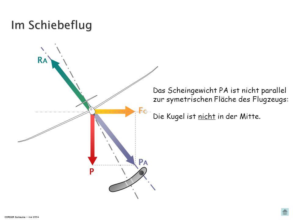 RARARARA P FCFCFCFC PAPAPAPA P A Das Scheingewicht P A ist parallel zur symetrischen Fläche des Flugzeugs : Die Kugel ist in der Mitte. Im symetrische