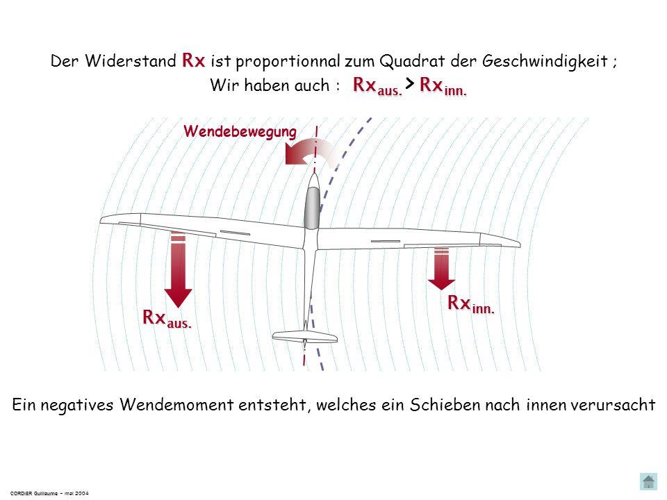 d D VV V AF > V IF… Im Kurvenflug CORDIER Guillaume CORDIER Guillaume – mai 2004 V V Aussenflügel V V Innenflügel