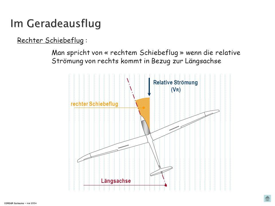 es besteht Schiebeflug, wenn die Luftströmung nicht parallel zur symetrischen Fläche (Längsachse) des Segelflugzeugs ist. Der Schiebeflug Definition :