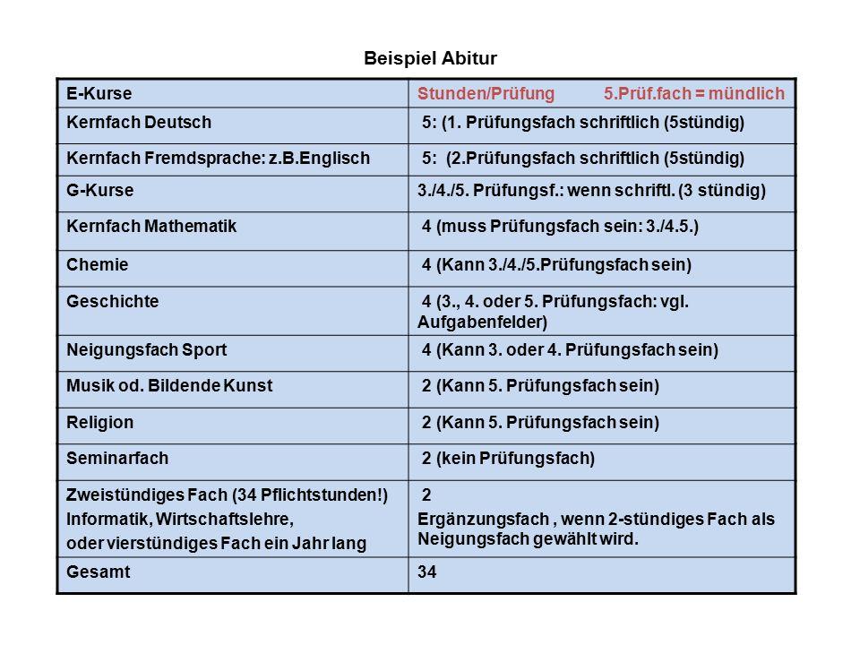 E-KurseStunden/Prüfung 5.Prüf.fach = mündlich Kernfach Deutsch 5: (1. Prüfungsfach schriftlich (5stündig) Kernfach Fremdsprache: z.B.Englisch 5: (2.Pr