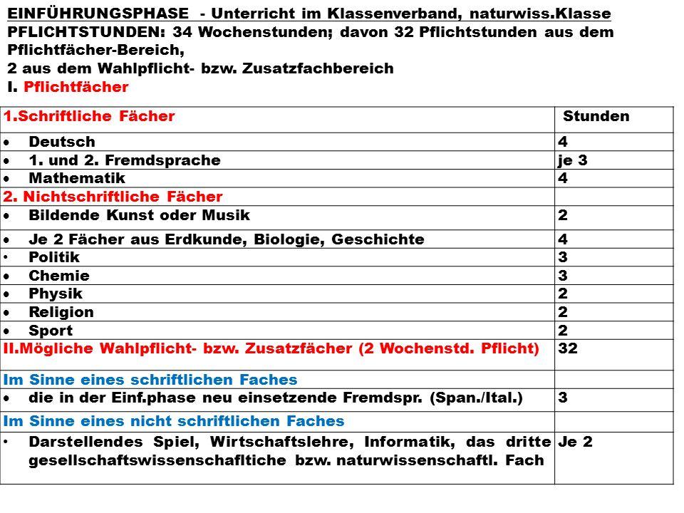 1.Schriftliche Fächer Stunden  Deutsch4  1.oder 2.