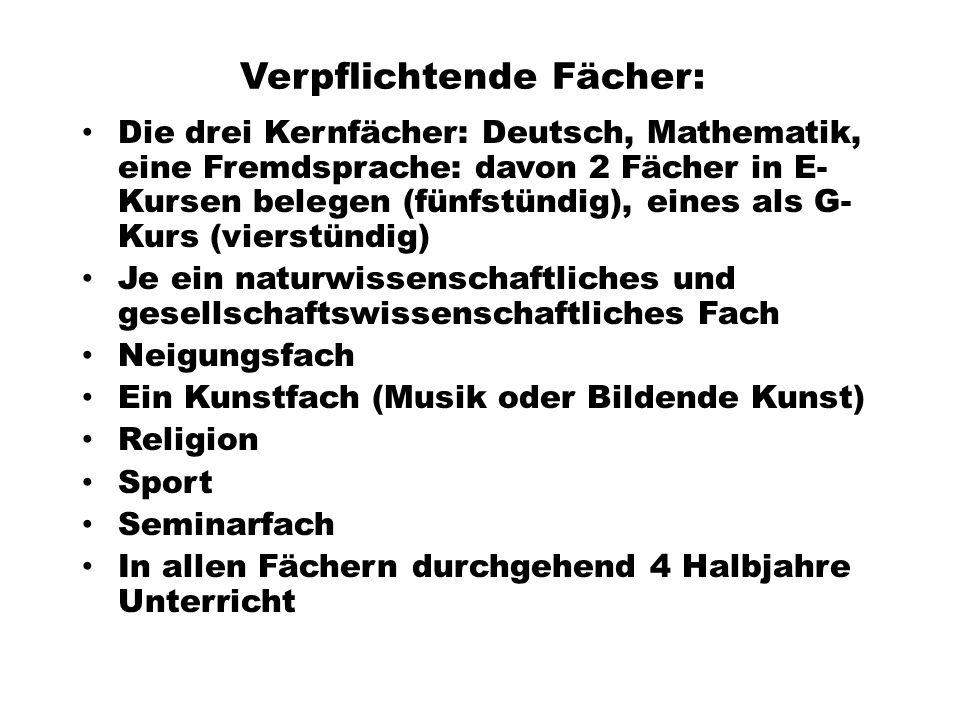 Verpflichtende Fächer: Die drei Kernfächer: Deutsch, Mathematik, eine Fremdsprache: davon 2 Fächer in E- Kursen belegen (fünfstündig), eines als G- Ku