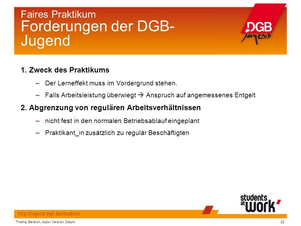 Thema, Bereich, Autor, Version, Datum22 Faires Praktikum Forderungen der DGB- Jugend 1.