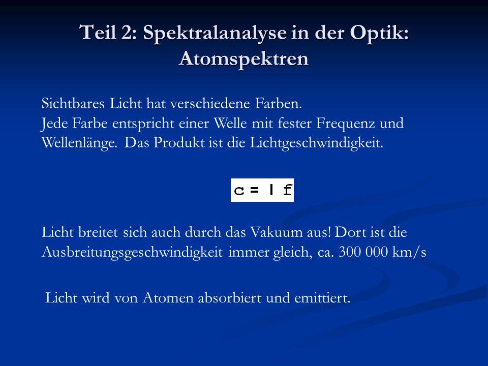 Teil 2: Spektralanalyse in der Optik: Atomspektren Sichtbares Licht hat verschiedene Farben.