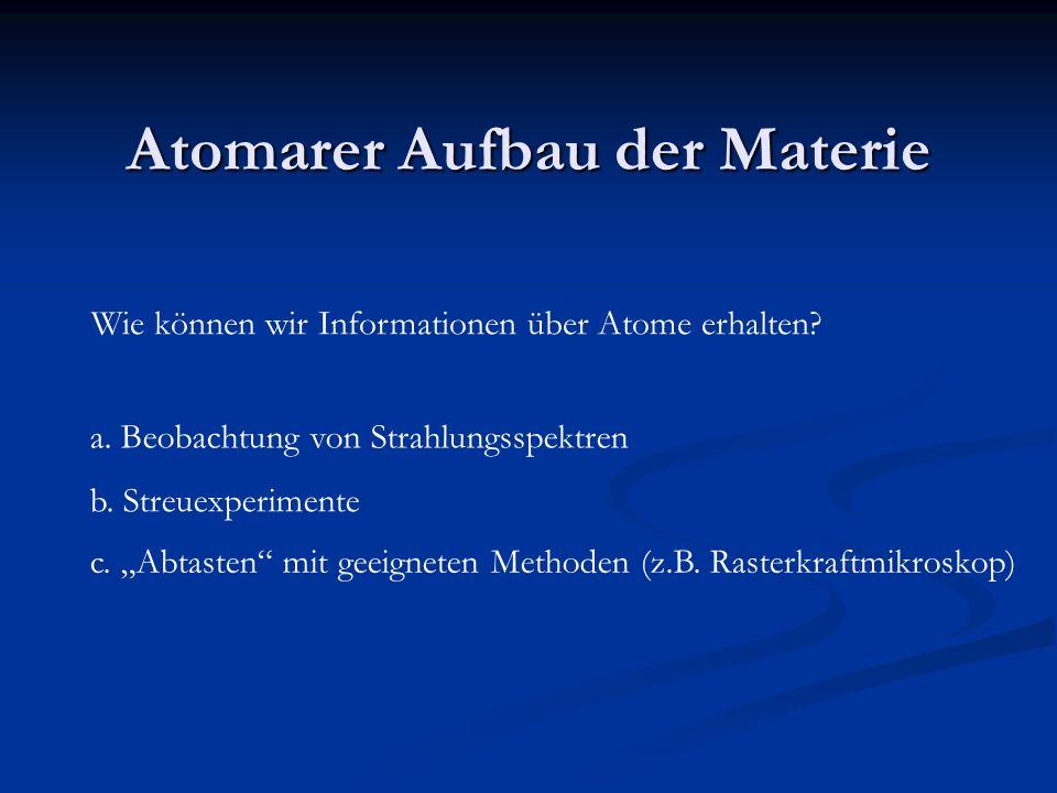 Atomarer Aufbau der Materie Wie können wir Informationen über Atome erhalten.