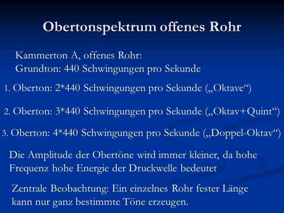 Obertonspektrum offenes Rohr Kammerton A, offenes Rohr: Grundton: 440 Schwingungen pro Sekunde 1.