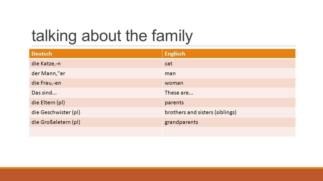 talking about the family DeutschEnglisch die Katze,-ncat der Mann, erman die Frau,-enwoman Das sind...These are...