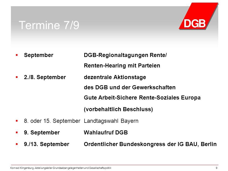 Konrad Klingenburg, Abteilungsleiter Grundsatzangelegenheiten und Gesellschaftspolitik9 Termine 7/9  SeptemberDGB-Regionaltagungen Rente/ Renten-Hearing mit Parteien  2./8.