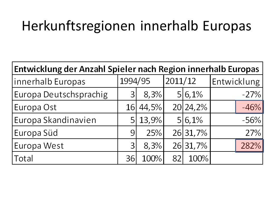 Herkunftsregionen innerhalb Europas