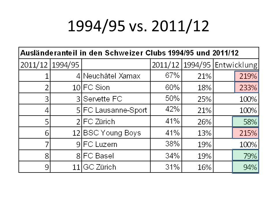 1994/95 vs. 2011/12